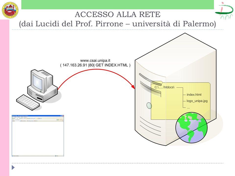 ACCESSO ALLA RETE (dai Lucidi del Prof. Pirrone – università di Palermo)
