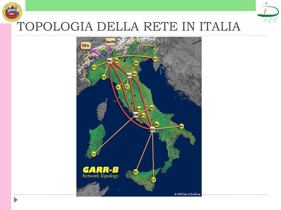 TOPOLOGIA DELLA RETE IN ITALIA