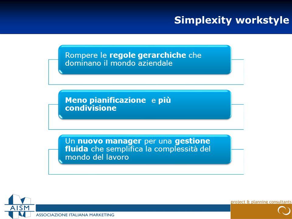 Simplexity workstyle Rompere le regole gerarchiche che dominano il mondo aziendale Meno pianificazione e più condivisione Un nuovo manager per una ges