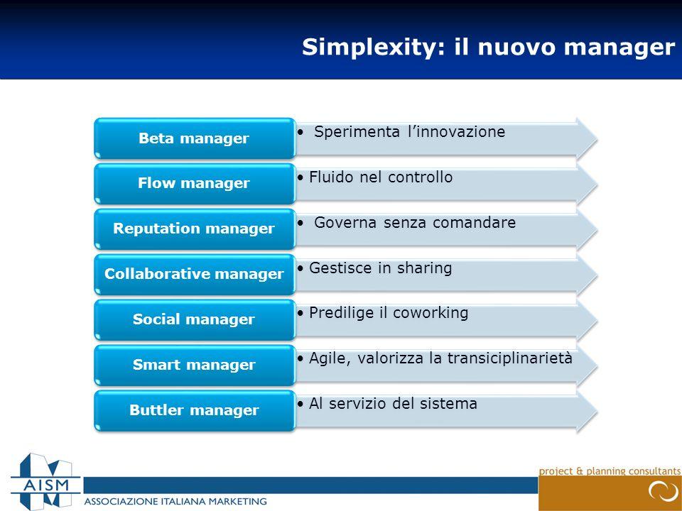 Simplexity: il nuovo manager Sperimenta linnovazione Beta manager Fluido nel controllo Flow manager Governa senza comandare Reputation manager Gestisc