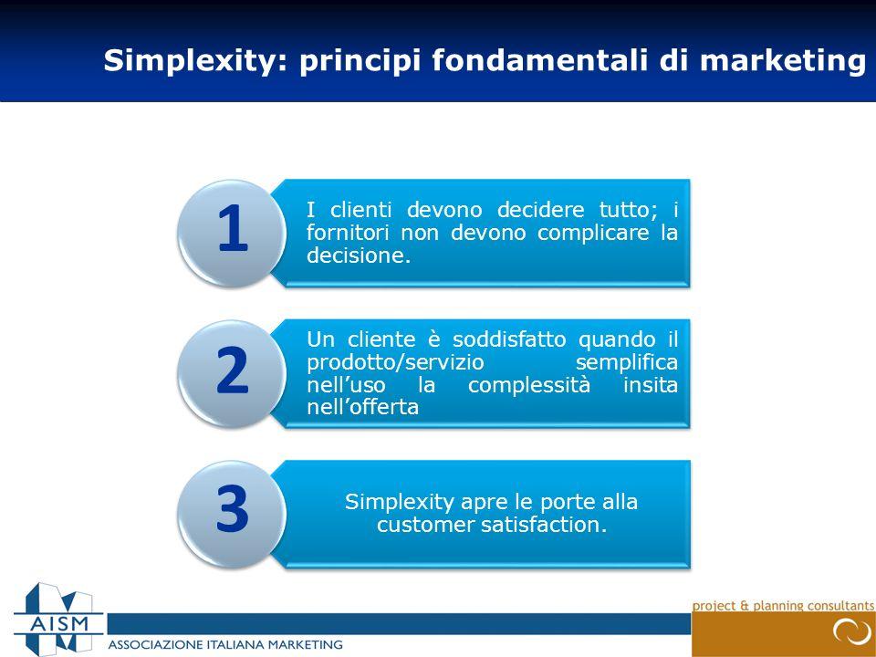Simplexity: principi fondamentali di marketing I clienti devono decidere tutto; i fornitori non devono complicare la decisione. Un cliente è soddisfat