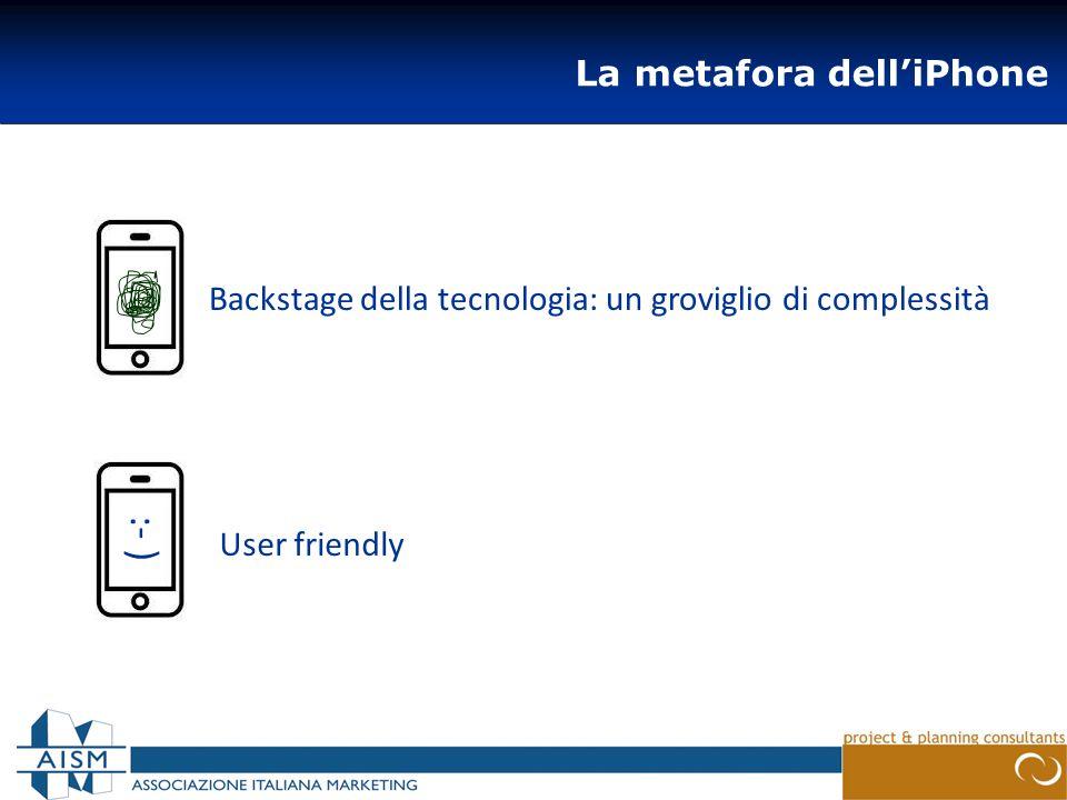 La metafora delliPhone Backstage della tecnologia: un groviglio di complessità :- ) User friendly