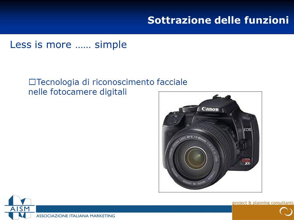 Sottrazione delle funzioni Less is more …… simple Tecnologia di riconoscimento facciale nelle fotocamere digitali