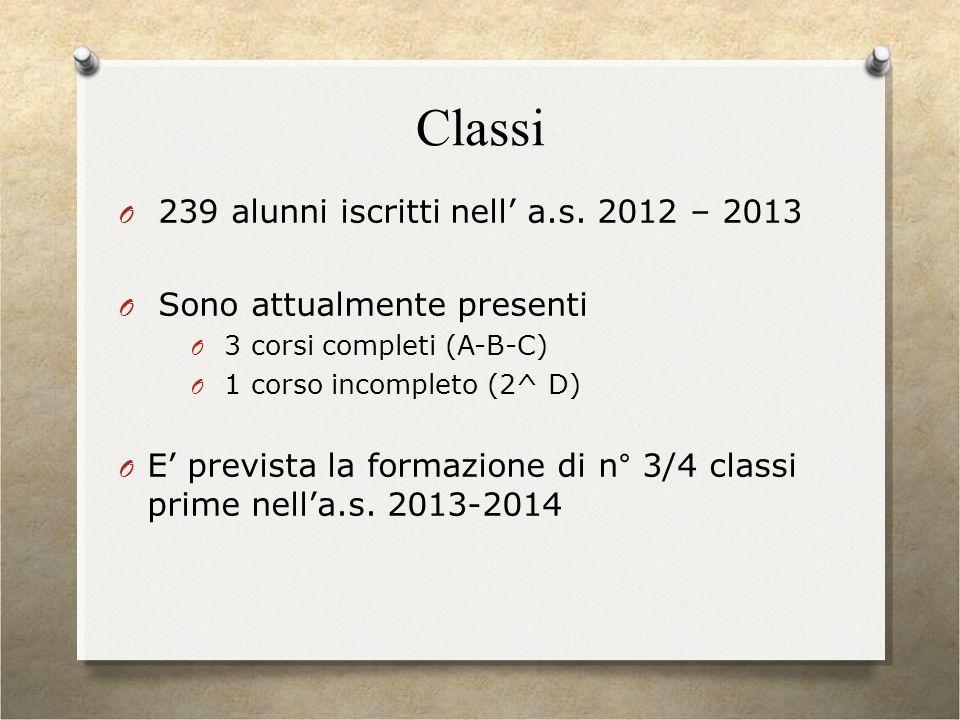 Classi O 239 alunni iscritti nell a.s. 2012 – 2013 O Sono attualmente presenti O 3 corsi completi (A-B-C) O 1 corso incompleto (2^ D) O E prevista la
