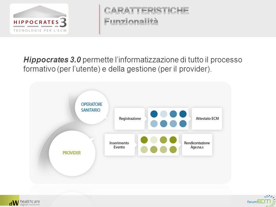 Hippocrates 3.0 permette linformatizzazione di tutto il processo formativo (per lutente) e della gestione (per il provider).