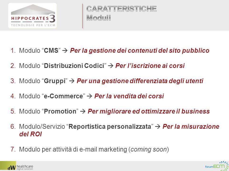 1. Modulo CMS Per la gestione dei contenuti del sito pubblico 2. Modulo Distribuzioni Codici Per liscrizione ai corsi 3. Modulo Gruppi Per una gestion