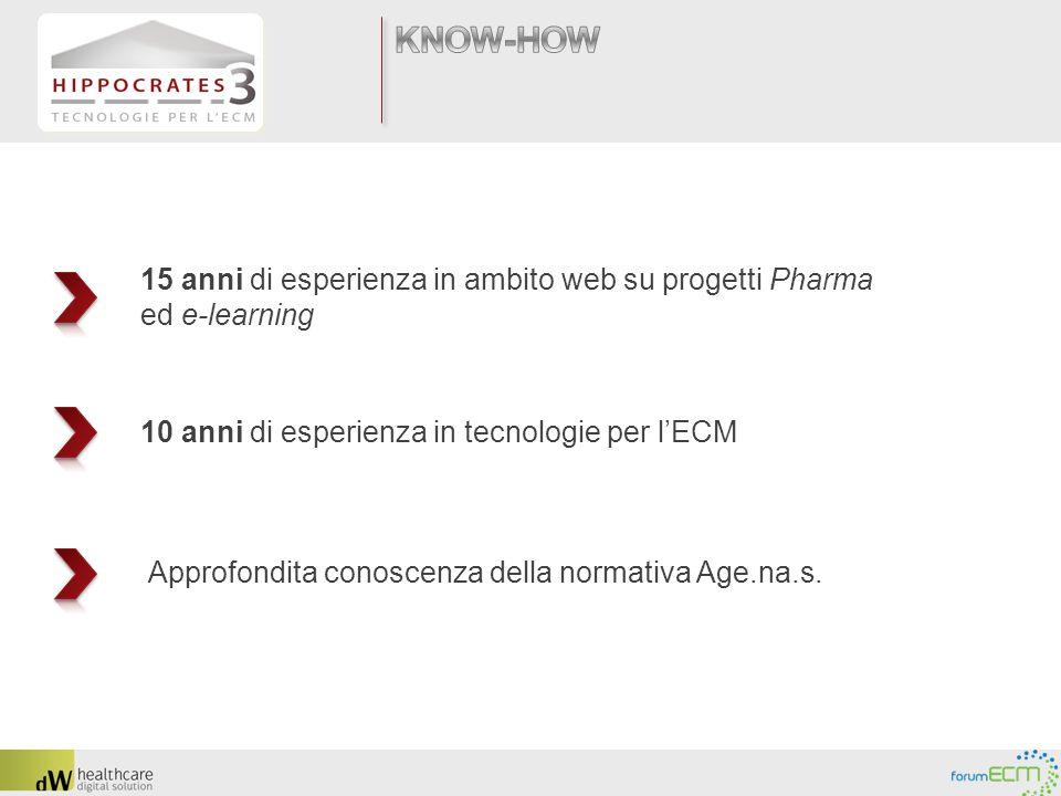 15 anni di esperienza in ambito web su progetti Pharma ed e-learning 10 anni di esperienza in tecnologie per lECM Approfondita conoscenza della normat