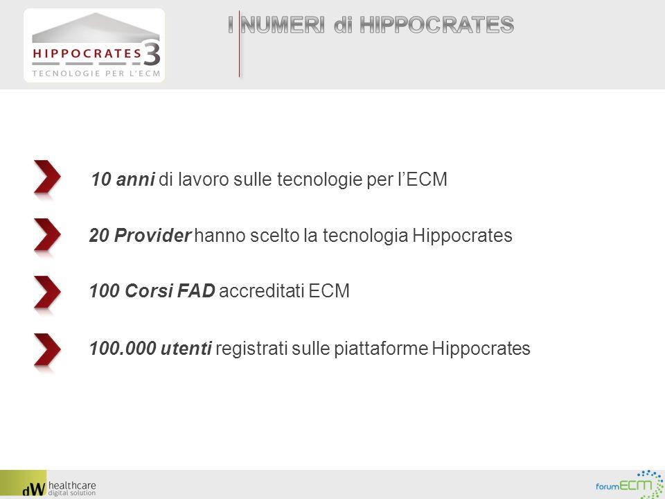 10 anni di lavoro sulle tecnologie per lECM 20 Provider hanno scelto la tecnologia Hippocrates 100 Corsi FAD accreditati ECM 100.000 utenti registrati