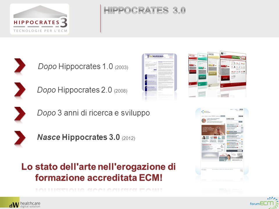 Soluzioni per Formazione Residenziale Interattiva con integrazione Hippocrates