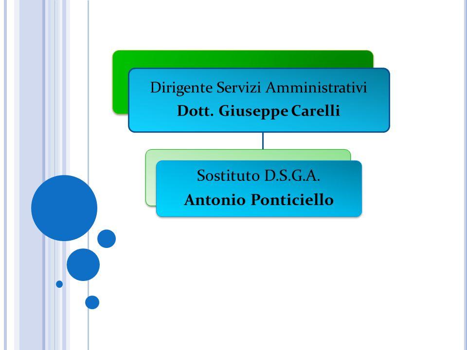 Dirigente Servizi Amministrativi Dott. Giuseppe Carelli Sostituto D.S.G.A. Antonio Ponticiello Sostituto D.S.G.A. Antonio Ponticiello
