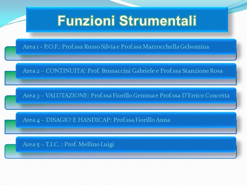 Area 1 - P.O.F.: Prof.ssa Russo Silvia e Prof.ssa Marzocchella GelsominaArea 2 – CONTINUITA: Prof. Brunaccini Gabriele e Prof.ssa Stanzione RosaArea 3
