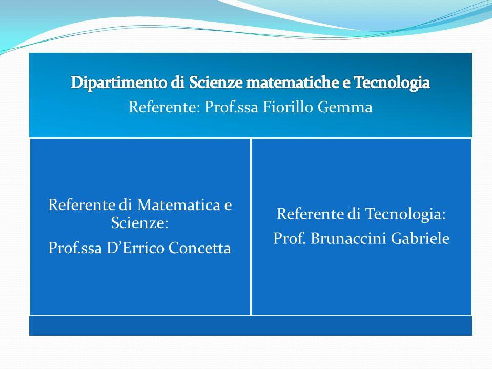 Referente di Matematica e Scienze: Prof.ssa DErrico Concetta Referente di Tecnologia: Prof. Brunaccini Gabriele