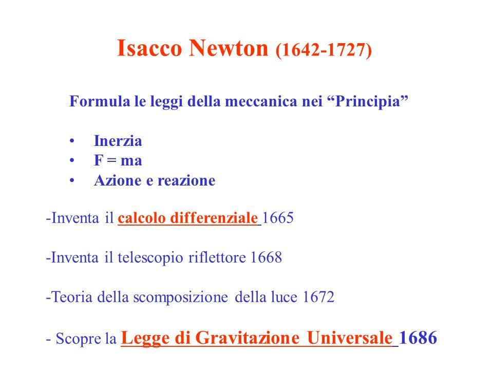 Isacco Newton (1642-1727) Formula le leggi della meccanica nei Principia Inerzia F = ma Azione e reazione -Inventa il calcolo differenziale 1665 -Inve