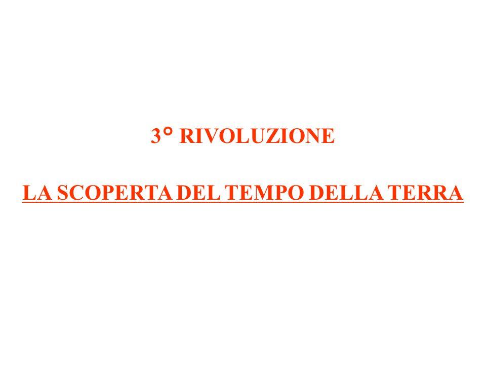 3° RIVOLUZIONE LA SCOPERTA DEL TEMPO DELLA TERRA