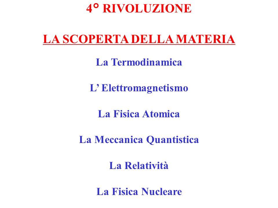 4° RIVOLUZIONE LA SCOPERTA DELLA MATERIA La Termodinamica L Elettromagnetismo La Fisica Atomica La Meccanica Quantistica La Relatività La Fisica Nucle