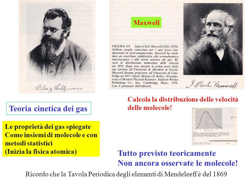 Teoria cinetica dei gas Le proprietà dei gas spiegate Come insiemi di molecole e con metodi statistici (Inizia la fisica atomica) Calcola la distribuz