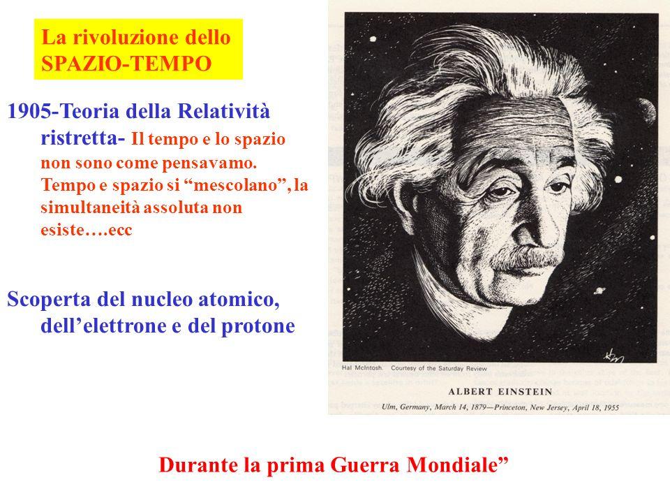 1905-Teoria della Relatività ristretta- Il tempo e lo spazio non sono come pensavamo. Tempo e spazio si mescolano, la simultaneità assoluta non esiste