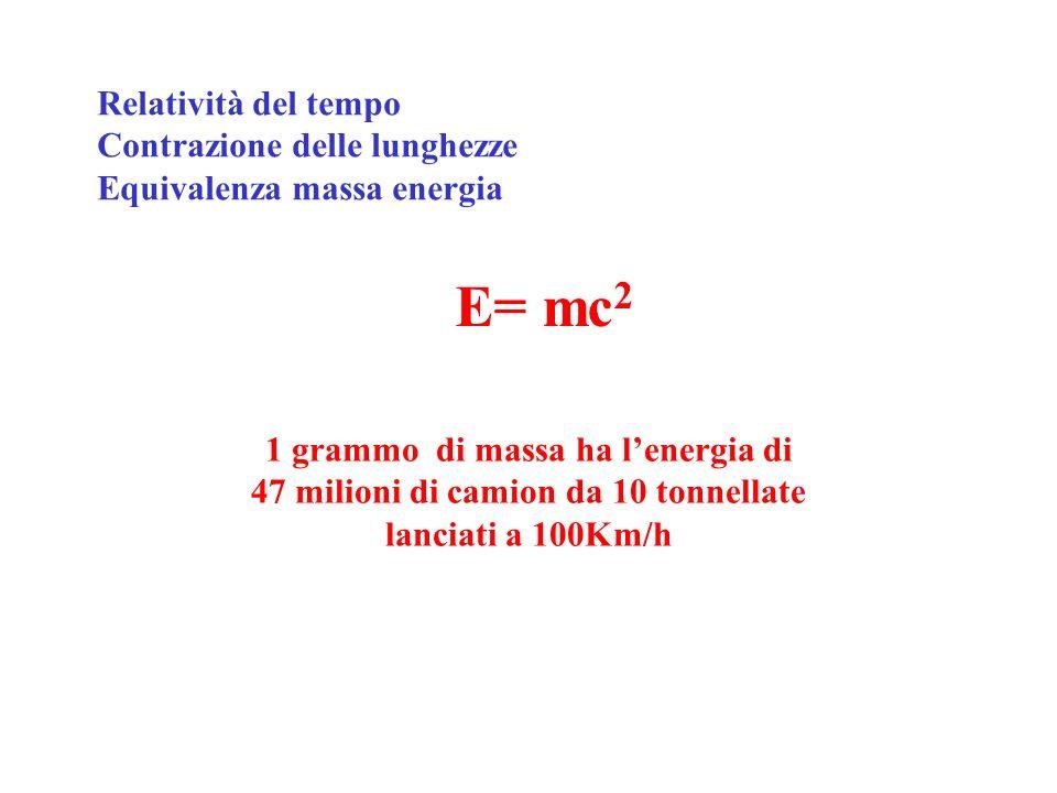 Relatività del tempo Contrazione delle lunghezze Equivalenza massa energia E= mc 2 1 grammo di massa ha lenergia di 47 milioni di camion da 10 tonnell