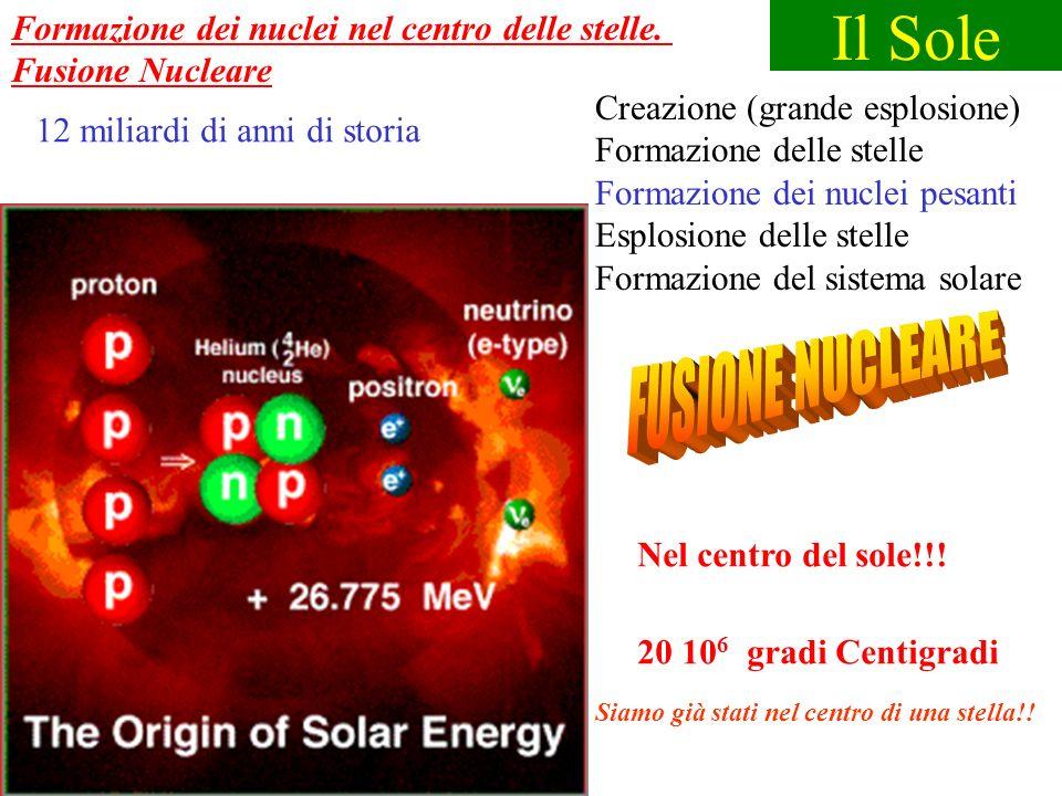 Formazione dei nuclei nel centro delle stelle. Fusione Nucleare Creazione (grande esplosione) Formazione delle stelle Formazione dei nuclei pesanti Es