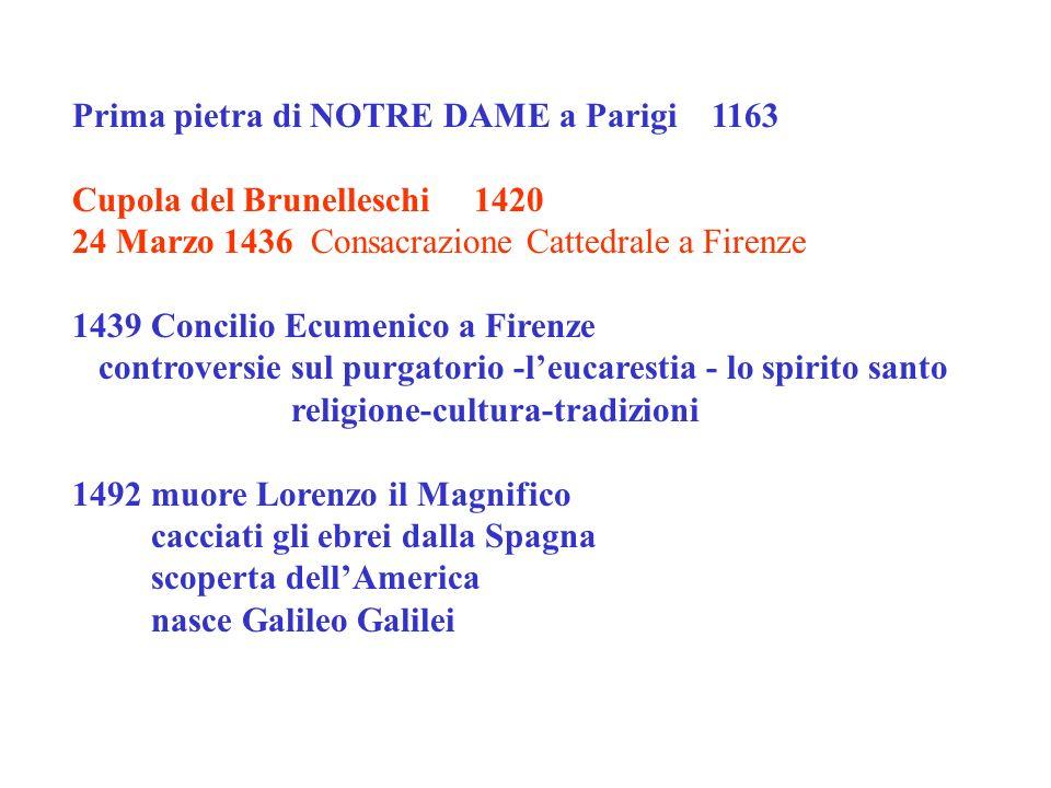 Prima pietra di NOTRE DAME a Parigi 1163 Cupola del Brunelleschi 1420 24 Marzo 1436 Consacrazione Cattedrale a Firenze 1439 Concilio Ecumenico a Firen