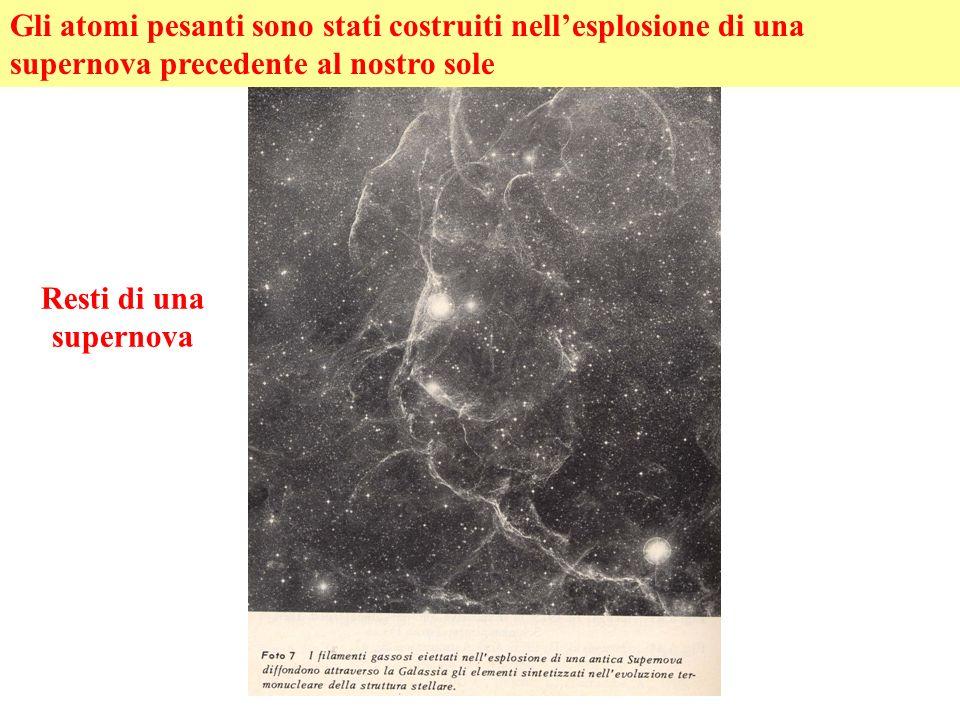 Resti di una supernova Gli atomi pesanti sono stati costruiti nellesplosione di una supernova precedente al nostro sole