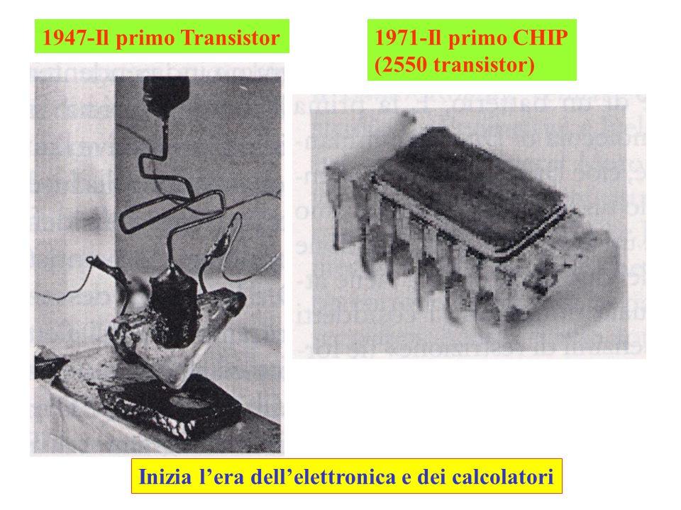 1947-Il primo Transistor1971-Il primo CHIP (2550 transistor) Inizia lera dellelettronica e dei calcolatori