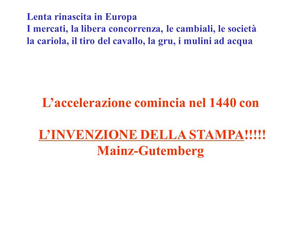 Laccelerazione comincia nel 1440 con LINVENZIONE DELLA STAMPA!!!!! Mainz-Gutemberg Lenta rinascita in Europa I mercati, la libera concorrenza, le camb