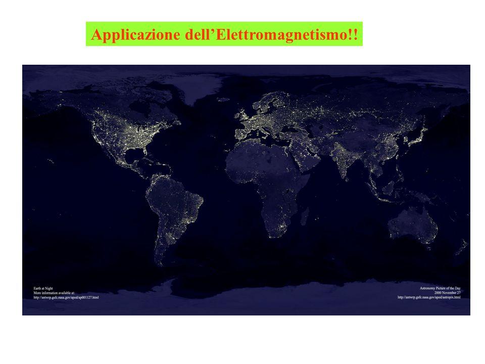 Applicazione dellElettromagnetismo!!