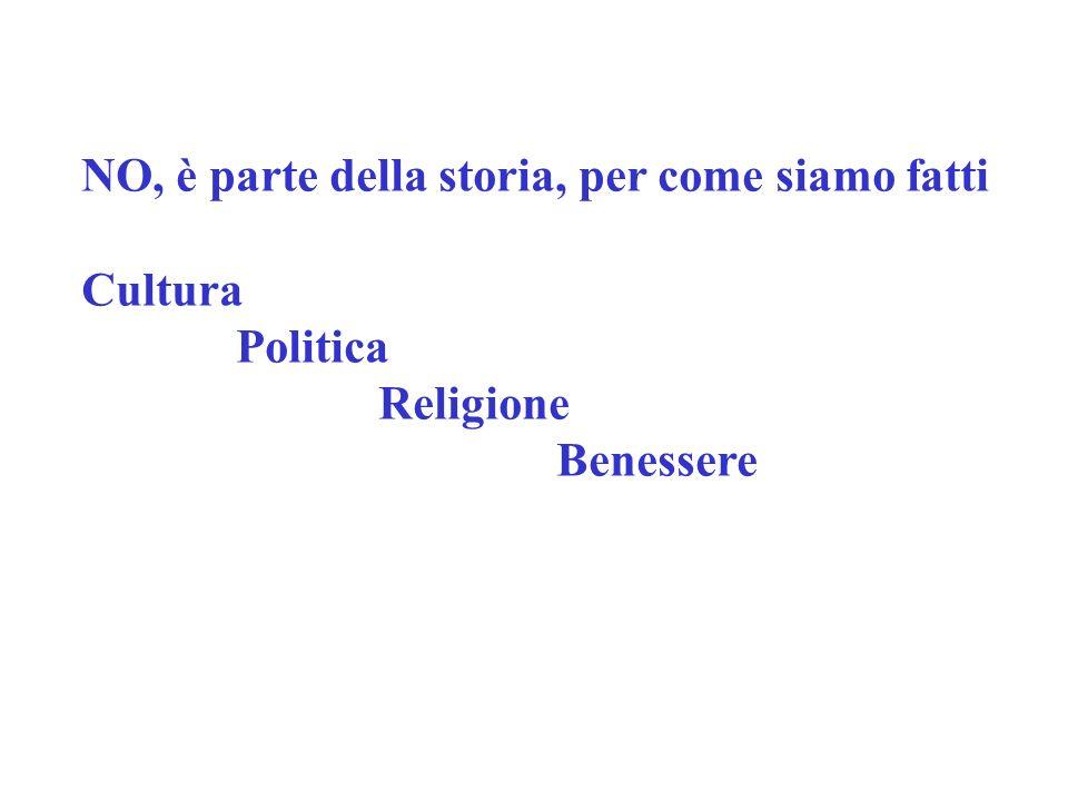 NO, è parte della storia, per come siamo fatti Cultura Politica Religione Benessere