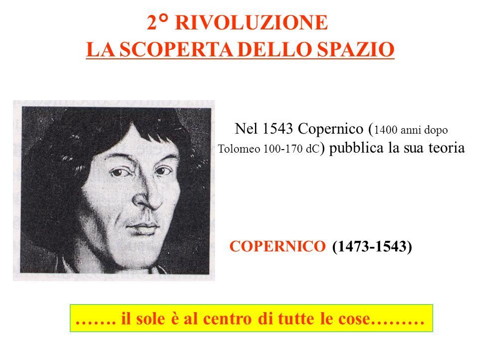 ……. il sole è al centro di tutte le cose……… Nel 1543 Copernico ( 1400 anni dopo Tolomeo 100-170 dC ) pubblica la sua teoria 2° RIVOLUZIONE LA SCOPERTA