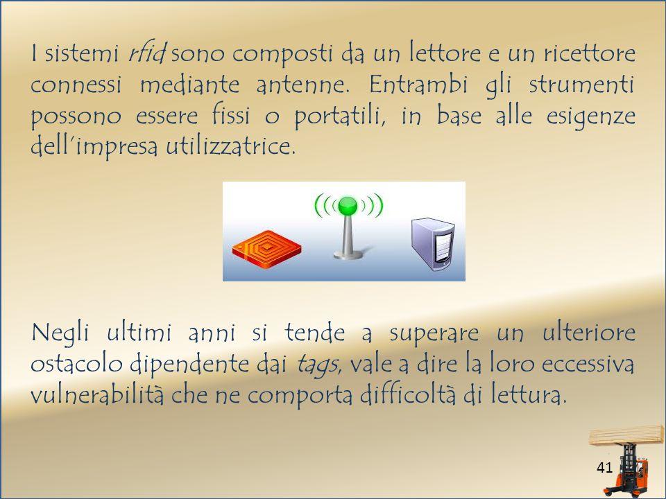 41 I sistemi rfid sono composti da un lettore e un ricettore connessi mediante antenne.