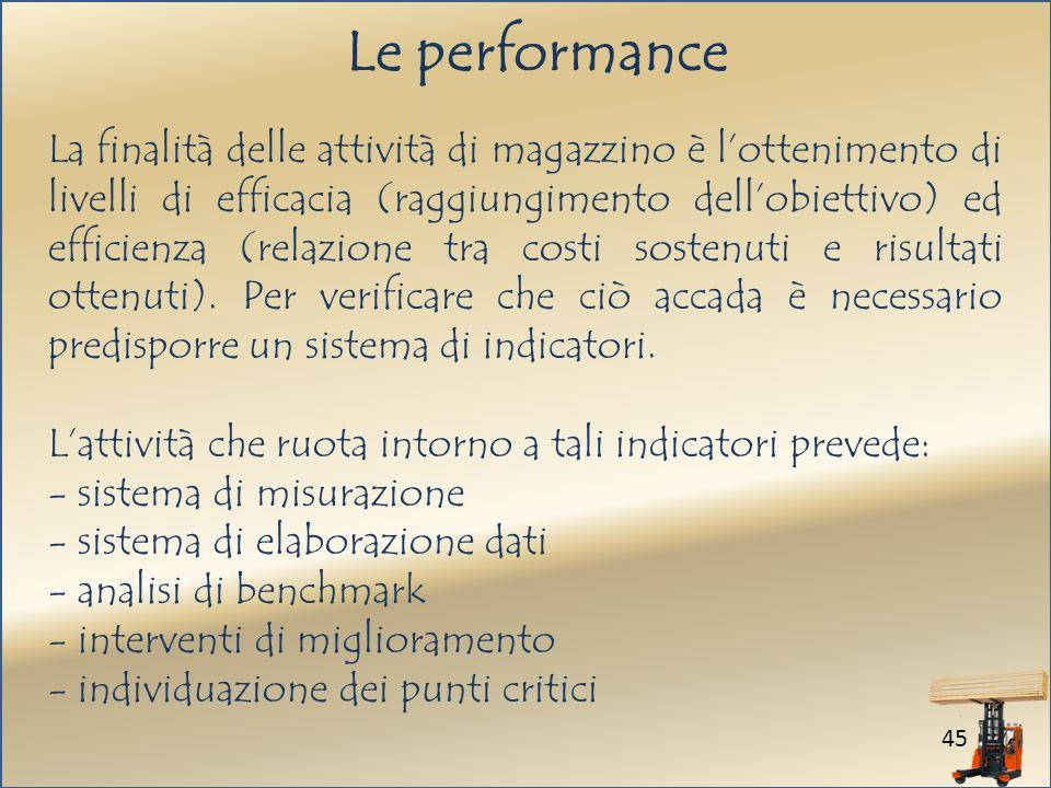 45 Le performance La finalità delle attività di magazzino è lottenimento di livelli di efficacia (raggiungimento dellobiettivo) ed efficienza (relazione tra costi sostenuti e risultati ottenuti).