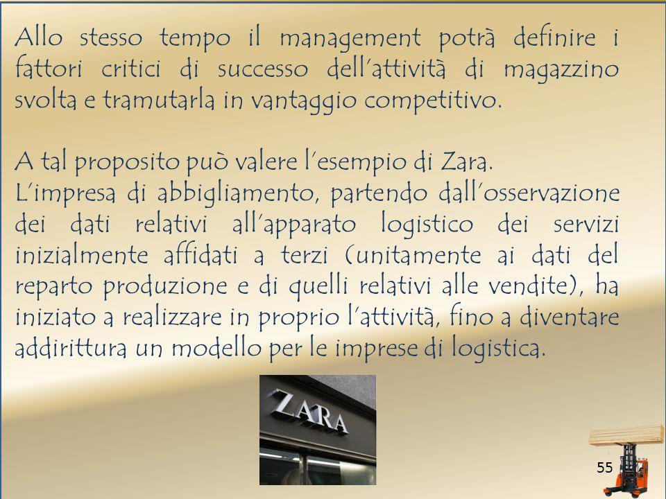 55 Allo stesso tempo il management potrà definire i fattori critici di successo dellattività di magazzino svolta e tramutarla in vantaggio competitivo.