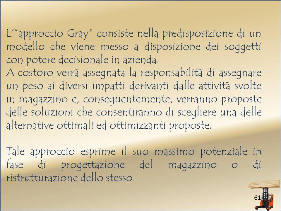 61 Lapproccio Gray consiste nella predisposizione di un modello che viene messo a disposizione dei soggetti con potere decisionale in azienda.