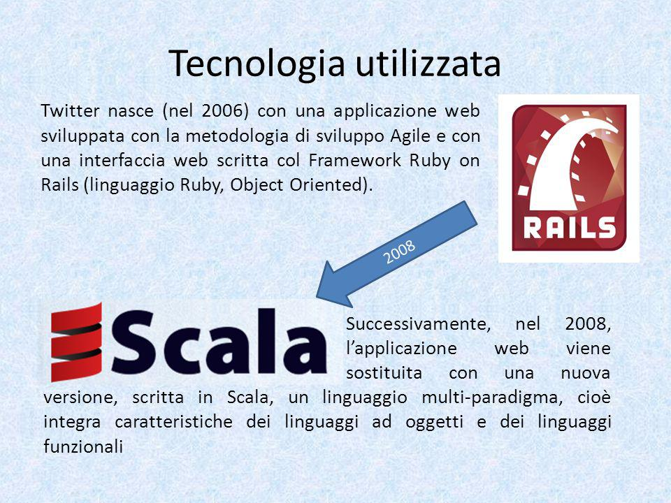 Tecnologia utilizzata Twitter nasce (nel 2006) con una applicazione web sviluppata con la metodologia di sviluppo Agile e con una interfaccia web scritta col Framework Ruby on Rails (linguaggio Ruby, Object Oriented).