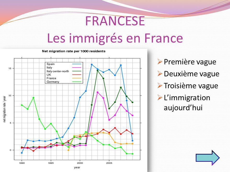 FRANCESE Les immigrés en France Première vague Deuxième vague Troisième vague Limmigration aujourdhui