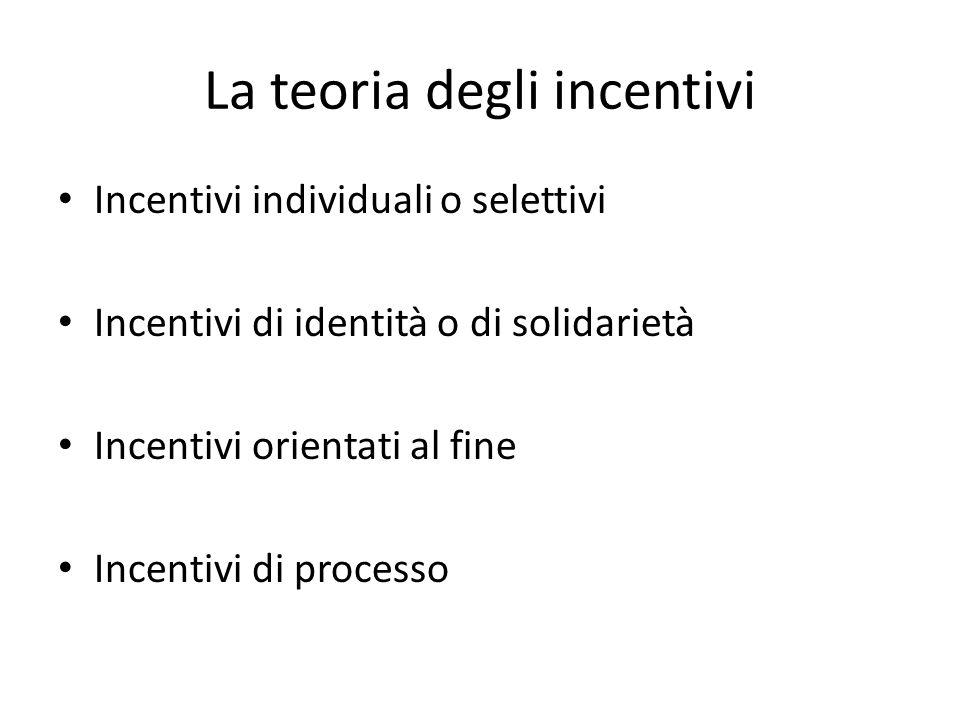 La teoria degli incentivi Incentivi individuali o selettivi Incentivi di identità o di solidarietà Incentivi orientati al fine Incentivi di processo