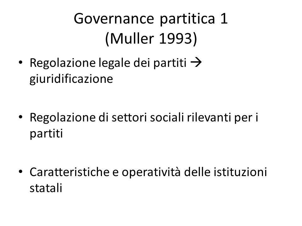 Governance partitica 1 (Muller 1993) Regolazione legale dei partiti giuridificazione Regolazione di settori sociali rilevanti per i partiti Caratteris