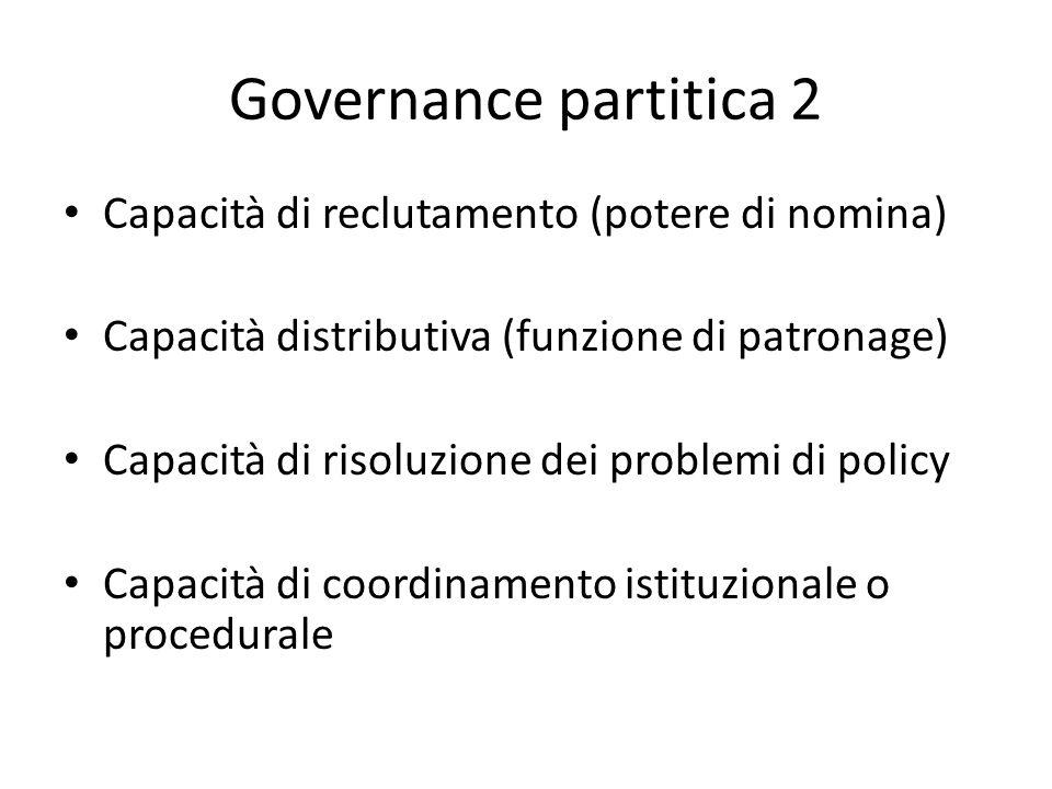 Governance partitica 2 Capacità di reclutamento (potere di nomina) Capacità distributiva (funzione di patronage) Capacità di risoluzione dei problemi