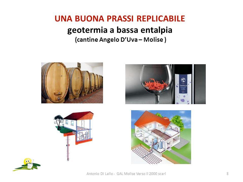 UNA BUONA PRASSI REPLICABILE geotermia a bassa entalpia (cantine Angelo DUva – Molise ) Antonio Di Lallo - GAL Molise Verso il 2000 scarl8