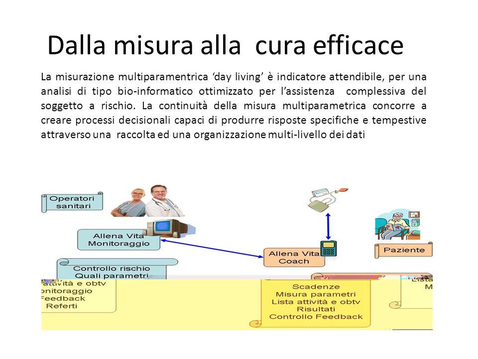 Dalla misura alla cura efficace La misurazione multiparamentrica day living è indicatore attendibile, per una analisi di tipo bio-informatico ottimizz