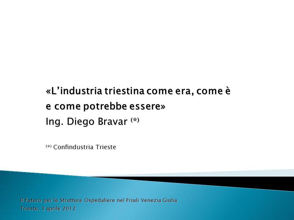 «Lindustria triestina come era, come è e come potrebbe essere» Ing. Diego Bravar * * Confindustria Trieste Il Futuro per le Strutture Ospedaliere nel