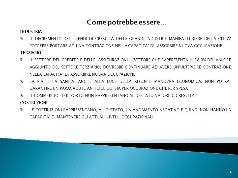 7 TECNOLOGIA DEL «FERRO» FINCANTIERI WARTSILA FERRRIERA DI SERVOLA ITALIA MARITTIMA TECNOLOGIE DEL «LEGNO» MODIANO SADOCH TECNOLOGIE «ALIMENTARI» DUKCEVICH ILLY CAFFE STOCK Ma lindustria triestina viene da lontano con le tecnologie.....del «ferro», del «legno» ed «alimentari»