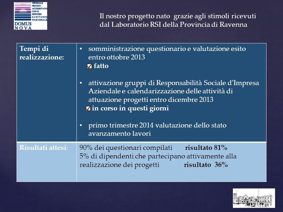 Il nostro progetto nato grazie agli stimoli ricevuti dal Laboratorio RSI della Provincia di Ravenna Tempi di realizzazione: somministrazione questiona