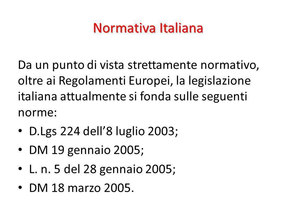 Normativa Italiana Da un punto di vista strettamente normativo, oltre ai Regolamenti Europei, la legislazione italiana attualmente si fonda sulle segu