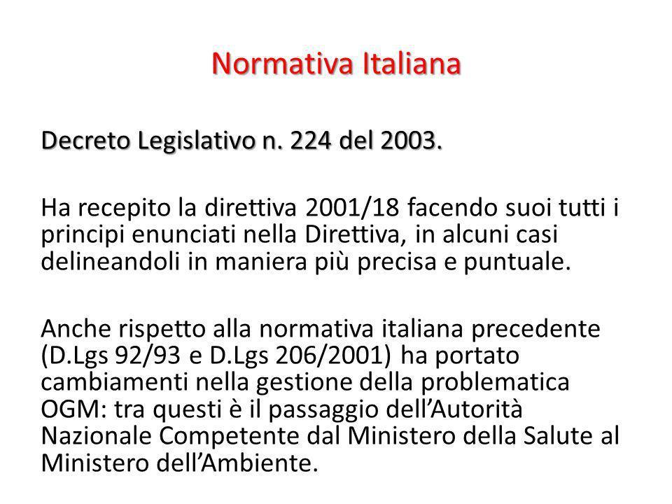 Normativa Italiana Decreto Legislativo n. 224 del 2003. Ha recepito la direttiva 2001/18 facendo suoi tutti i principi enunciati nella Direttiva, in a
