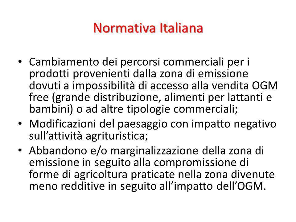 Normativa Italiana Cambiamento dei percorsi commerciali per i prodotti provenienti dalla zona di emissione dovuti a impossibilità di accesso alla vend