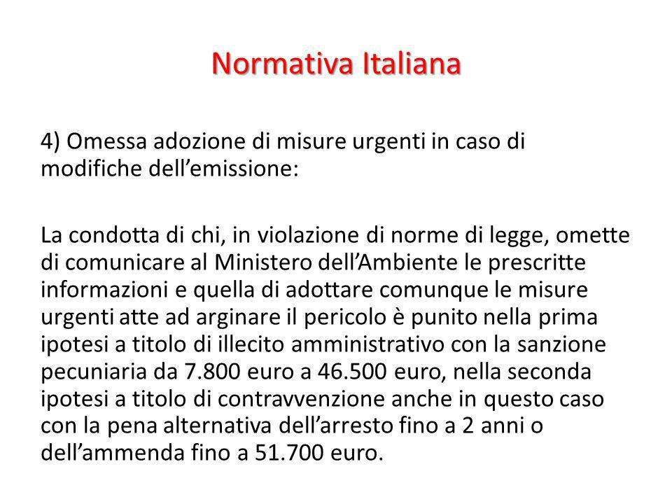 Normativa Italiana 4) Omessa adozione di misure urgenti in caso di modifiche dellemissione: La condotta di chi, in violazione di norme di legge, omett