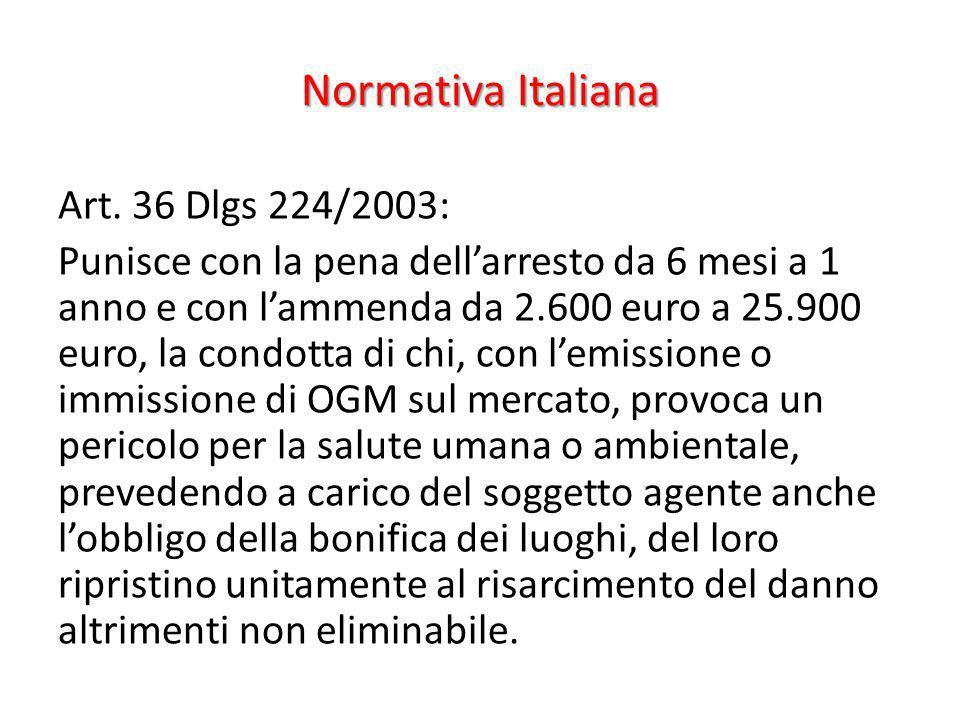 Normativa Italiana Art. 36 Dlgs 224/2003: Punisce con la pena dellarresto da 6 mesi a 1 anno e con lammenda da 2.600 euro a 25.900 euro, la condotta d