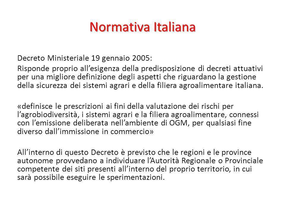 Normativa Italiana Decreto Ministeriale 19 gennaio 2005: Risponde proprio allesigenza della predisposizione di decreti attuativi per una migliore defi